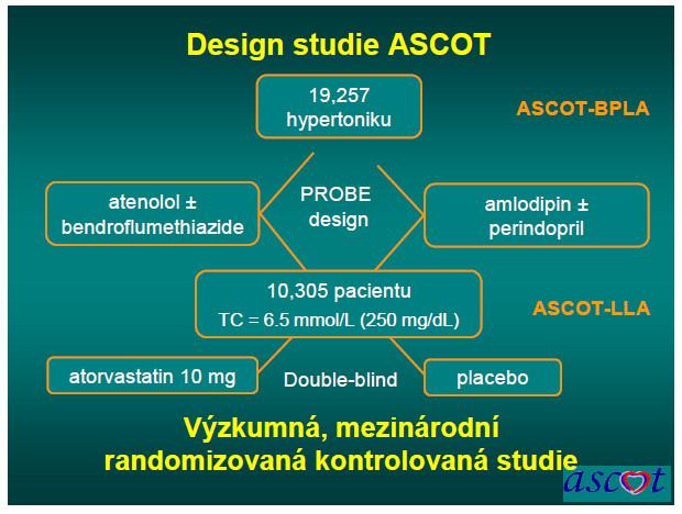 Design studie ASCOT