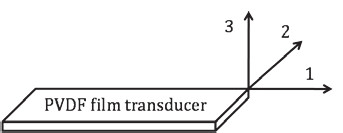 Fig. 1: Numerical classification of axes of the PVDF film transducer: 1-length direction (l), 2-width direction (w) and 3-thickness direction (t).