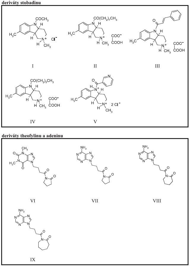 Chemické struktury testovaných látek