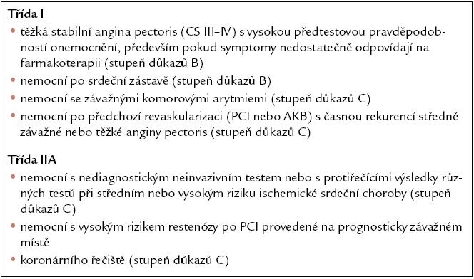 Indikace koronarografického vyšetření [9].