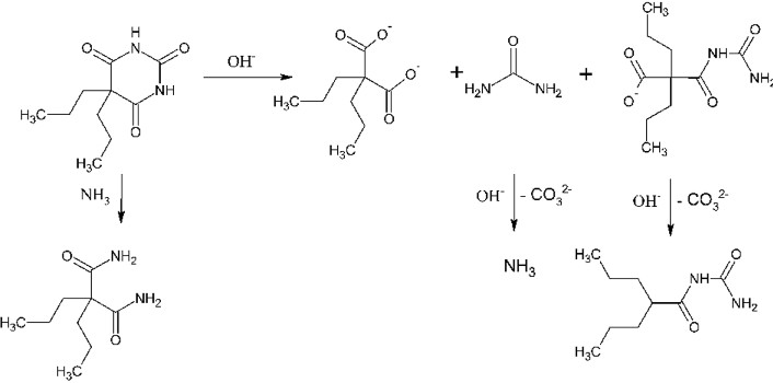 Hydrolysis and other reactions of 5,5-dipropylbarbituric acid in an alkaline hydroxide solution
