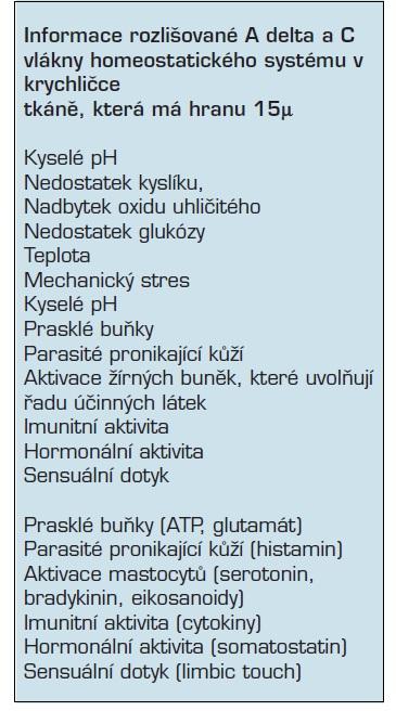 Box 2. Teplota Mechanický stres