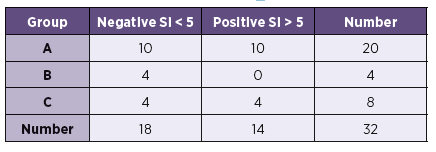 Results of LymeSpot interferon-γ Assay Kit