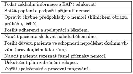 Obecné cíle psychoterapie BAP.