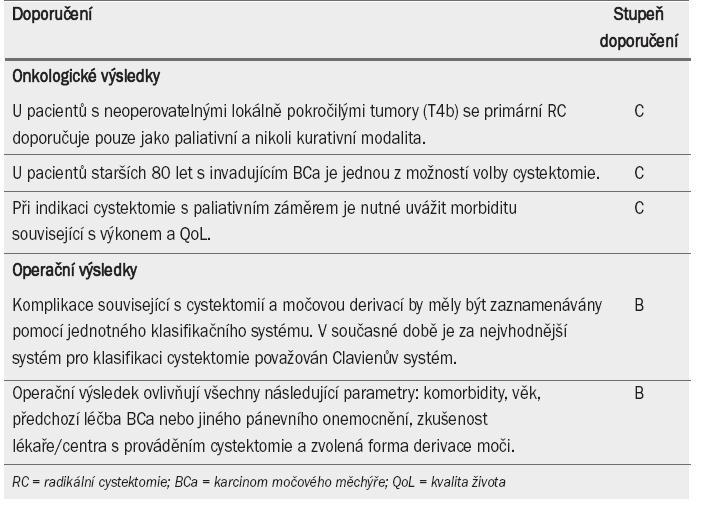 Doporučení týkající se onkologických výsledků operační léčby.