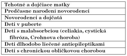 Rizikové skupiny ohrozené deficitom vitamínu D [17].