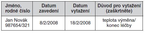 Administrativně nenáročné vedení registru zavedených CŽK