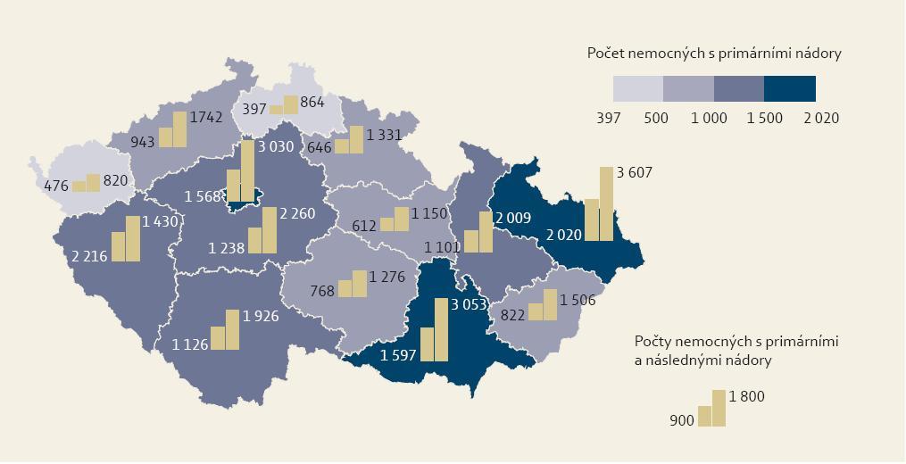 Obr.1. Zastoupení nemocných s primárními a následnými nádory GIT v krajích ČR 1976–2005. Fig. 1. Representation of patients with primary and subsequent GI cancers in individual regions of the Czech Republic 1976–2005.
