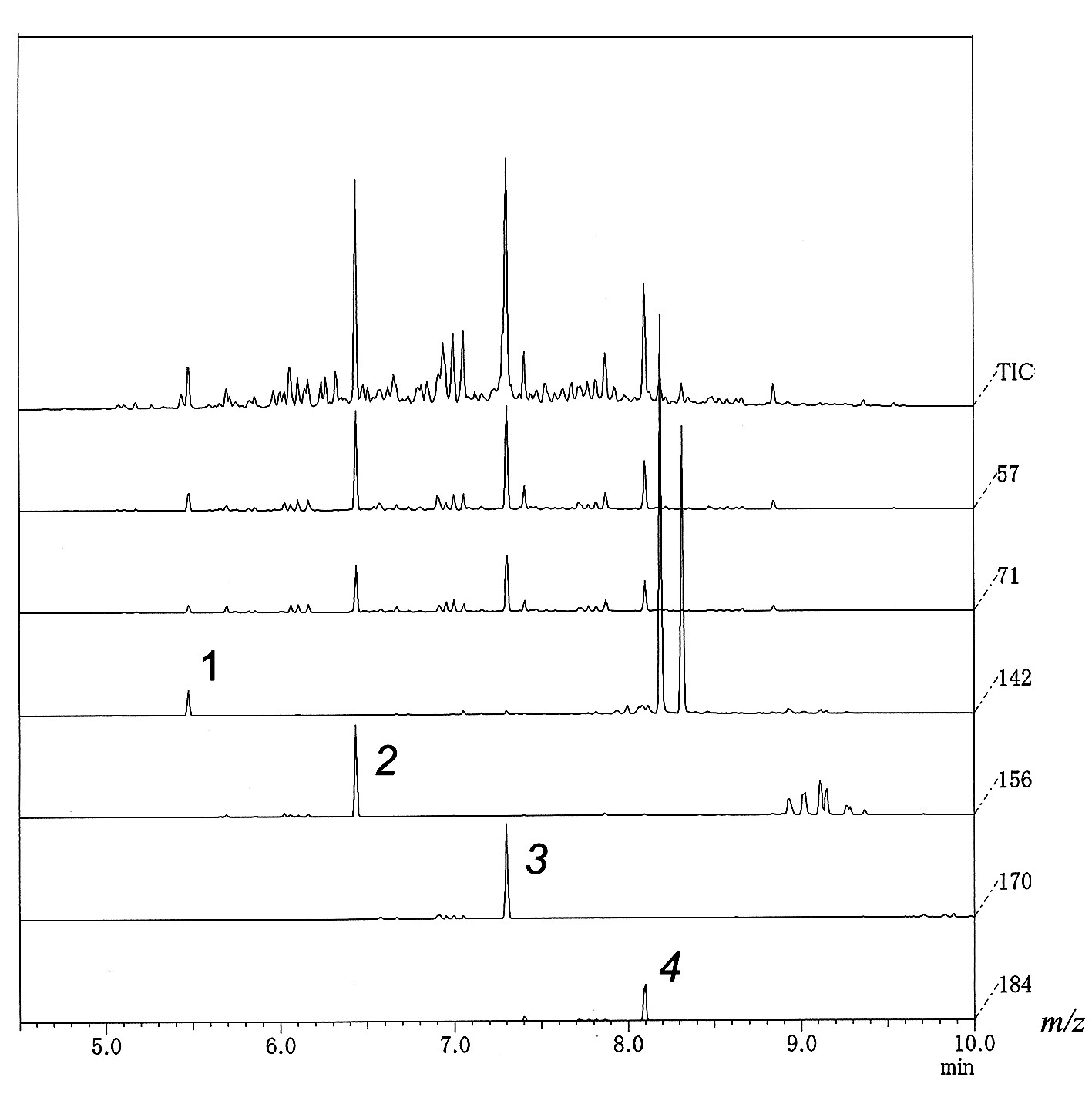 Figure 1. Total ion and mass chromatograms for each ion are shown. 1: n-decane, 2: n-undecane, 3: n-dodecane, 4: n-tridecane.