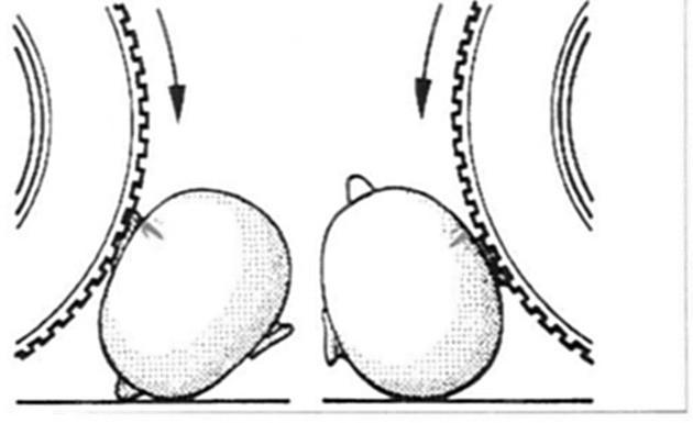Odtržení kůže podle směru rotace kola