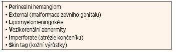 PELVIS syndrom.
