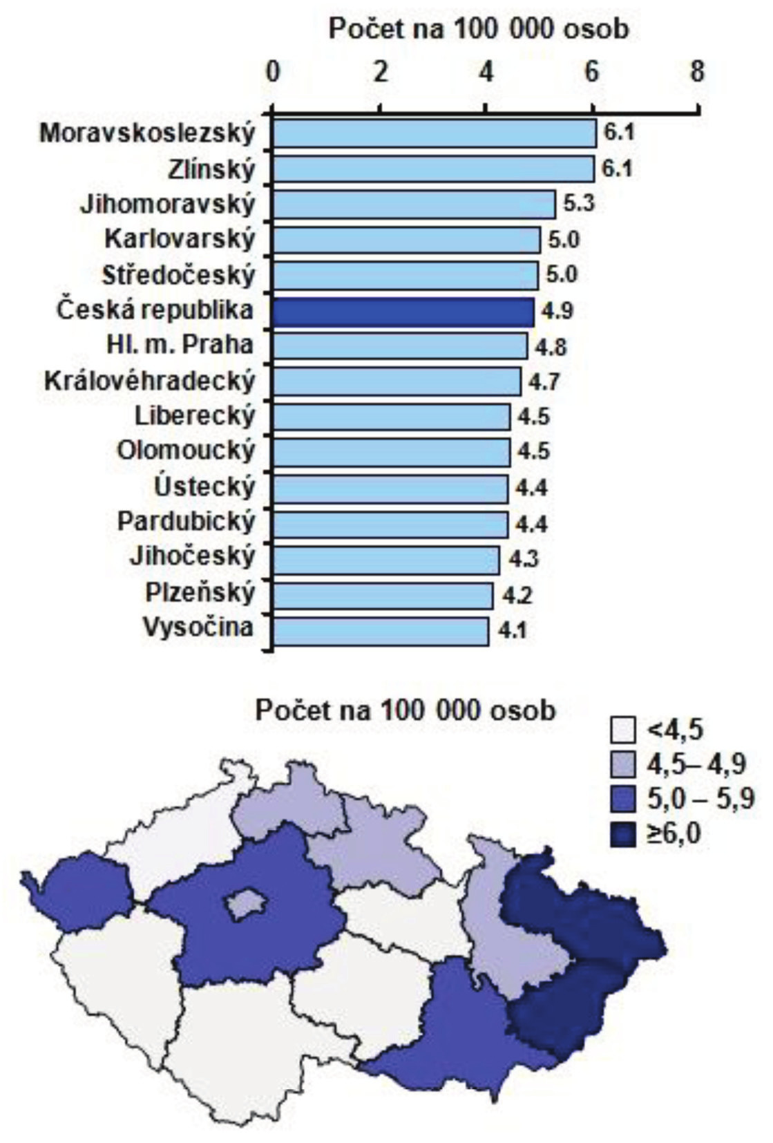 Obr. 6a: Hrubá incidence ZN jícnu (C15) v krajích ČR v období 2004–2008