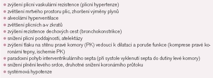 Následky plicní embolizace.