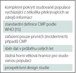 Kritéria pro zařazení do review [7,9,13].