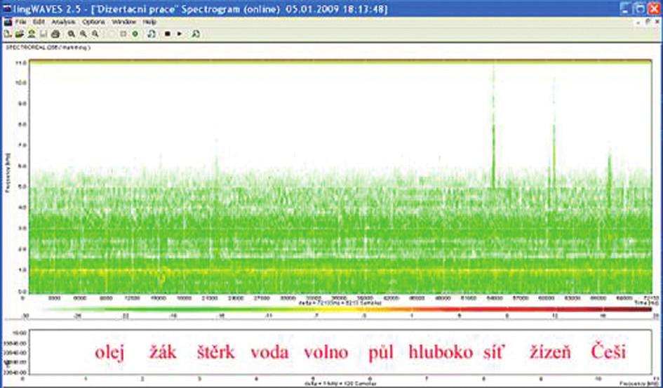 Sonogram slovní audiometrie, dekáda slov, SNR – 10 dB, WN 65 dB.