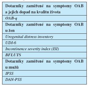 Dotazníky zaměřené na symptomy OAB dle doporučení ICS (6).