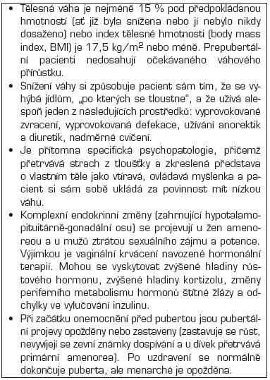 Diagnostická kritéria mentální anorexie.