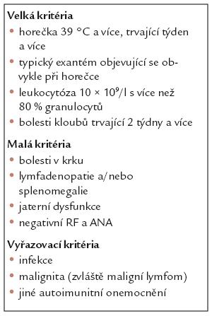 Diagnostická kritéria AOSD.