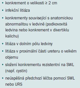 Indikace pro PNL.