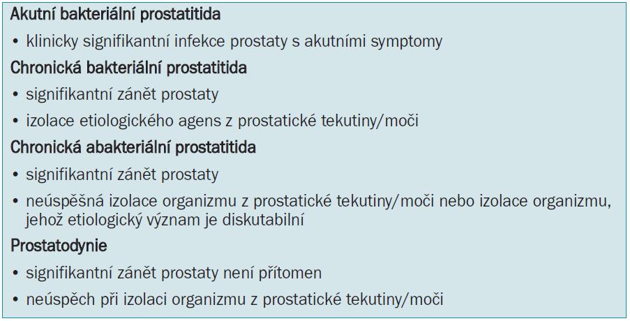 Klasifikace prostatitidy dle Dracha et al [5].