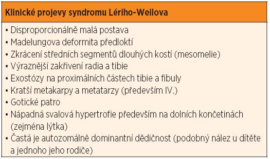 Klinické projevy syndromu Lériho-Weilova (porucha genu SHOX).