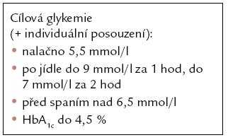 Optimální kompenzace hospitalizovaného diabetika.