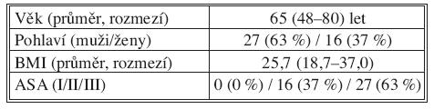 Charakteristiky souboru Tab. 1. Patient group characteristics