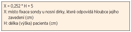 Strobelova rovnice [49].