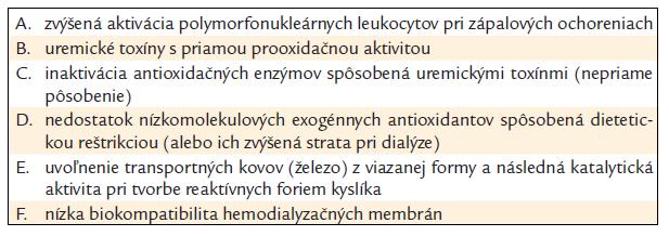 Špecifické zdroje zvýšeného oxidačného stresu u RCH a HD.
