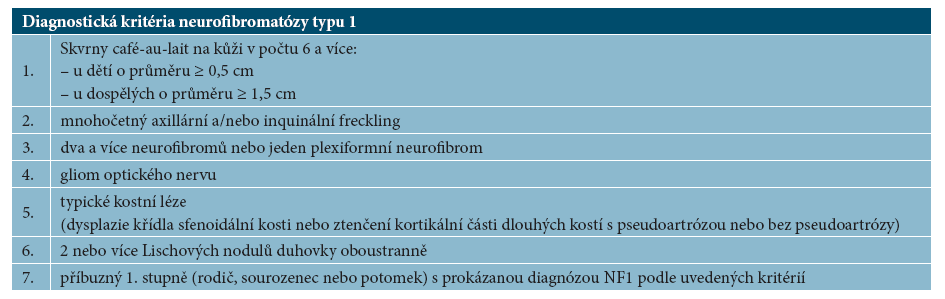 Diagnostická kritéria neurofibromatózy typu 1
