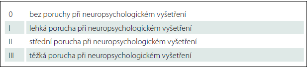 Hodnocení neuropsychologického vyšetření – Intelekt (WAIS-III), paměť (WMS-III).