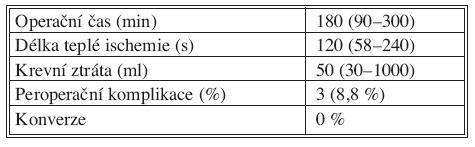 Peroperační charakteristiky souboru dárců Tab. 2. Intraoperative characteristics of the donor group