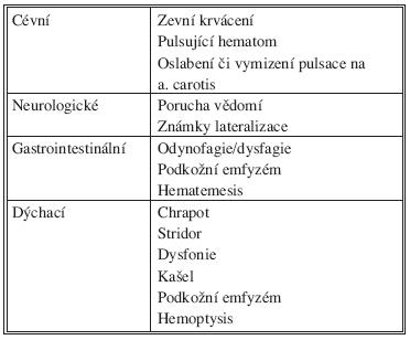 Příznaky poranění krčních orgánových struktur