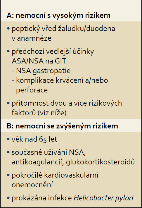 Rizikové faktory pro vznik NSA-gastropatie.