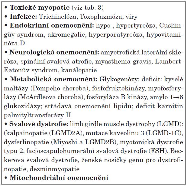 Onemocnění, která mohou napodobovat myozitidu.