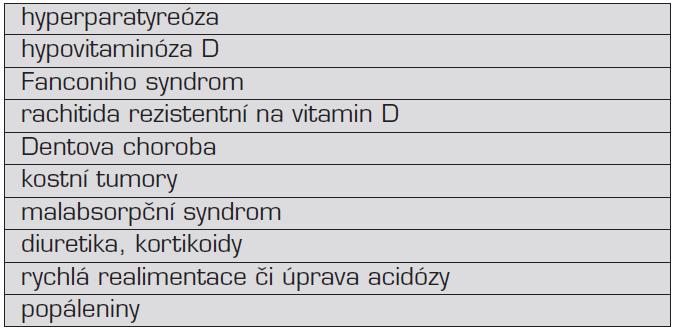 Příčiny hypofosfatémie.