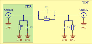 Fig. 9 Equivalent circuit of skin measurement by TDR and TDT methods