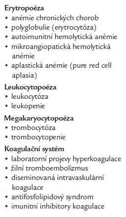 Hematologické systémové a paraneoplastické projevy maligního onemocnění.