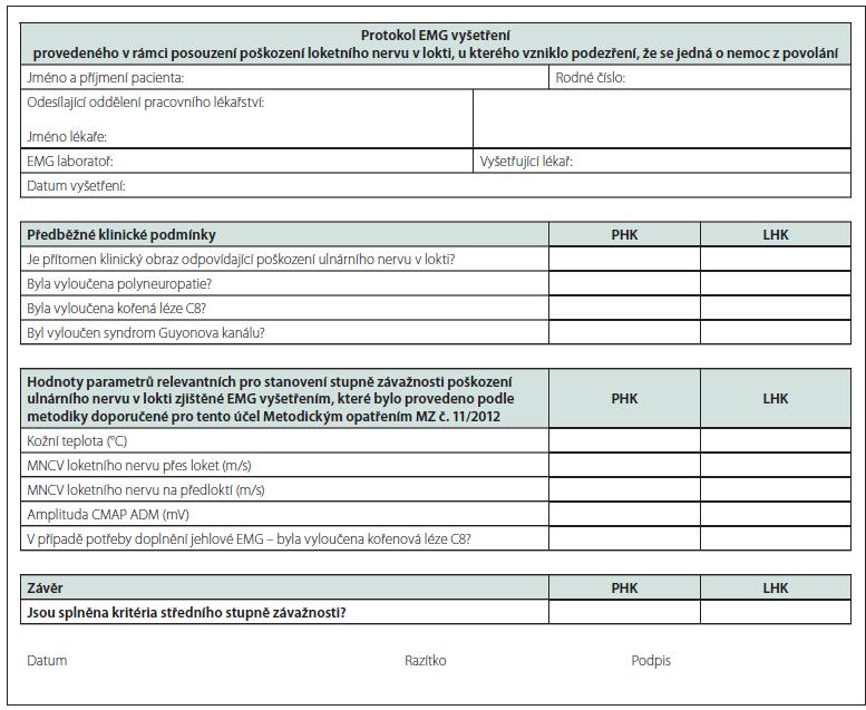 Protokol EMG vyšetření. Fig. 13. The protocol for EMG investigation.