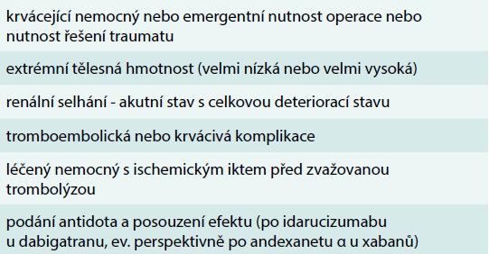 Klinické situace, při nichž je užitečné stanovení laboratorní hladiny NOAC či antikoagulační aktivity