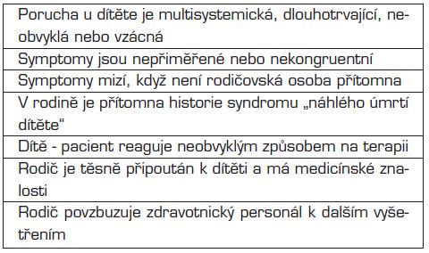 Typické znaky Münchhausenova syndromu v zastoupení.