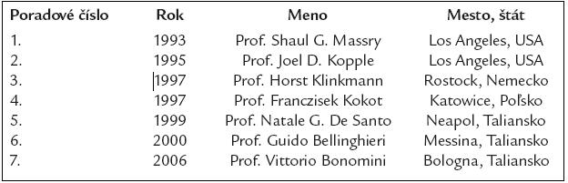 """Udelenie čestného titulu """"Doctor Honoris Causa"""" významným nefrológom na Univerzite P. J. Šafárika v Košiciach."""
