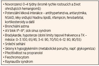 Kontraindikace terapie IH propranololem.