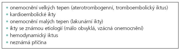 Subtypy ischemických iktů [1].