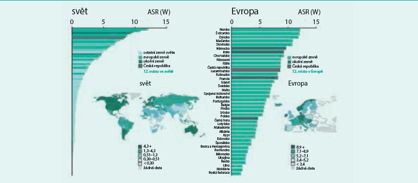 Incidence zhoubného novotvaru varlat (C62) v mezinárodním srovnání. Zpracováno podle: GLOBOCAN 2012. Dostupné z http://globocan.iarc.fr.13/8/2014