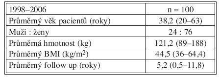 Výsledky po laparoskopické adjustabilní gastrické bandáži Tab. 1. The results following the laparoscopic adjustable gastric banding