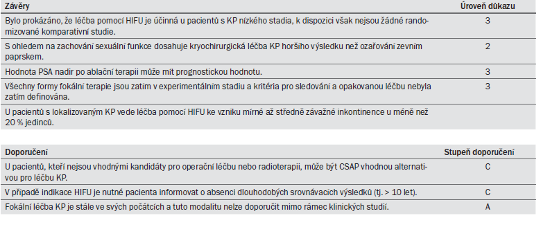 Tab. 11.2. Závěry a doporučení pro experimentální léčbu klinicky lokalizovaného karcinomu prostaty.