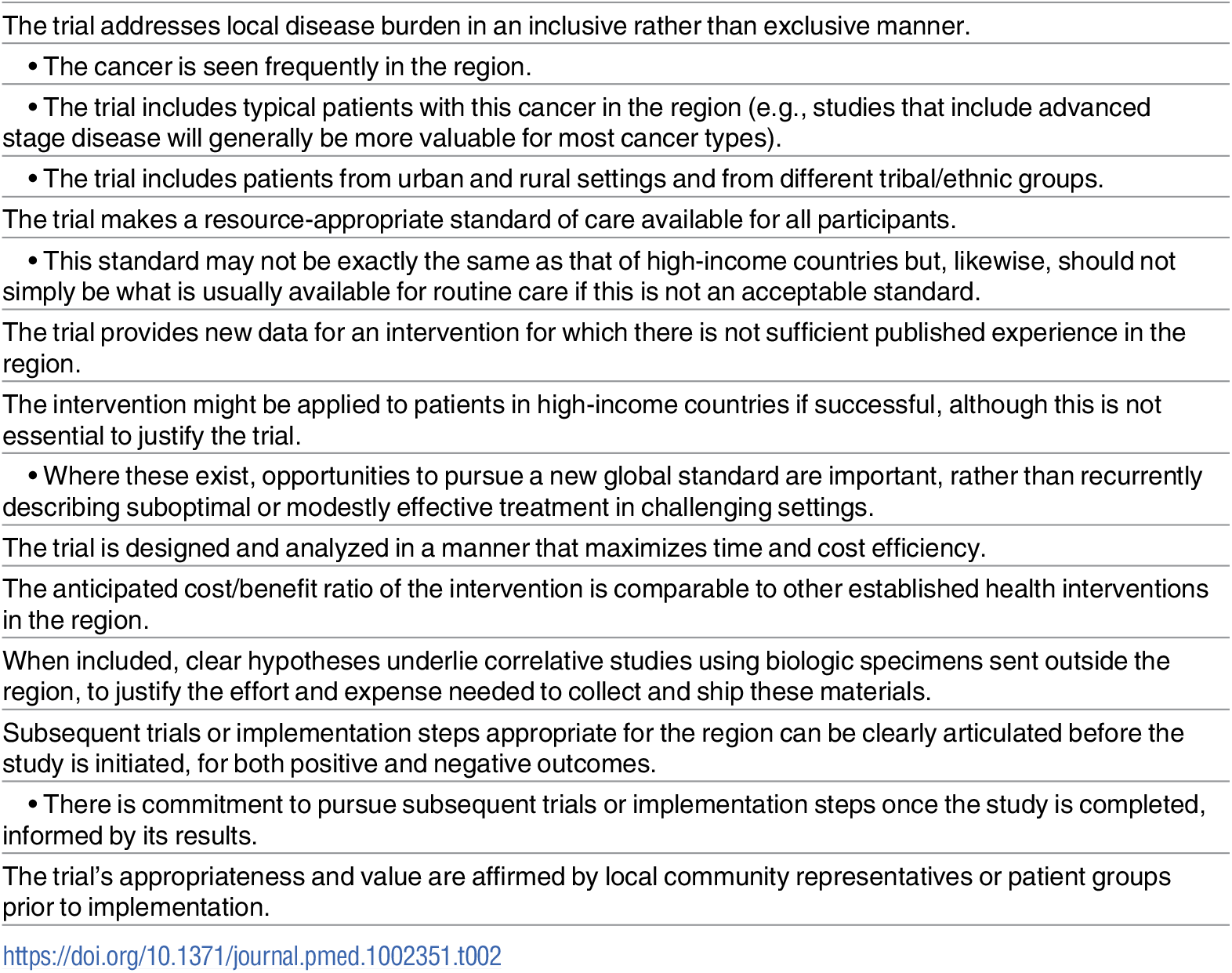 Ideal attributes of a cancer treatment trial in sub-Saharan Africa.
