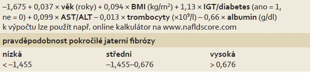 NAFLD Fibrosis Score, podle [22]. Tab. 1. NAFLD Fibrosis Score, according to [22].