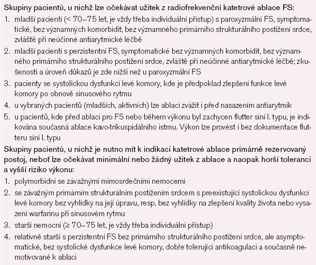 Výběr pacientů k radiofrekvenční katetrové ablaci. Upraveno dle [9].